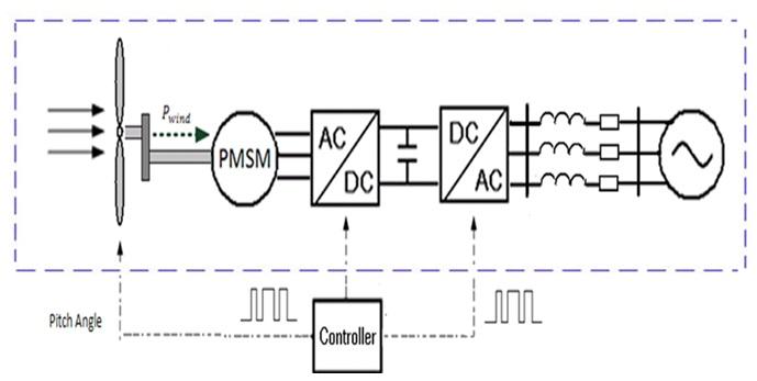 中间继电器控制轴流风机接线图