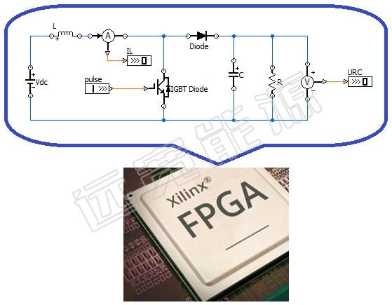StarSim FPGA Solver