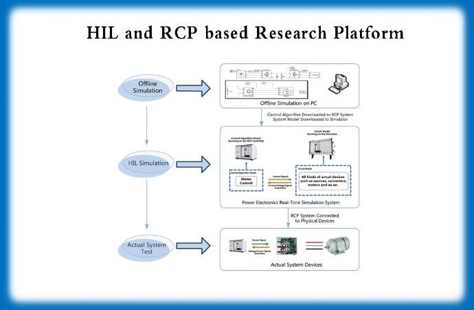 Application | RCP | HIL | Tsinghua University | Department of